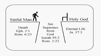 1 2 Assurance Regarding The Gospel Bible Org