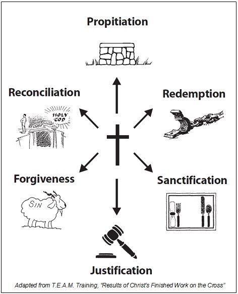 4  grace triumphant  part 2